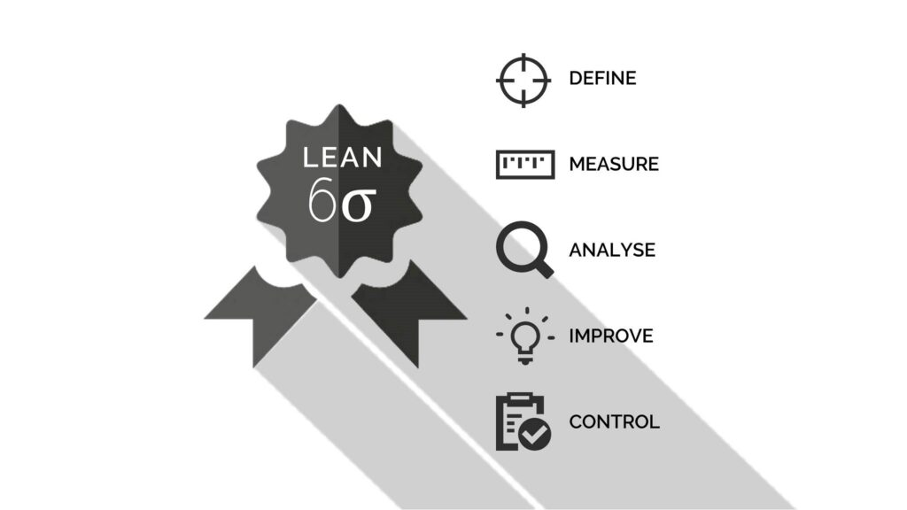 LSS Connecticut-Lean Six Sigma Black Belt